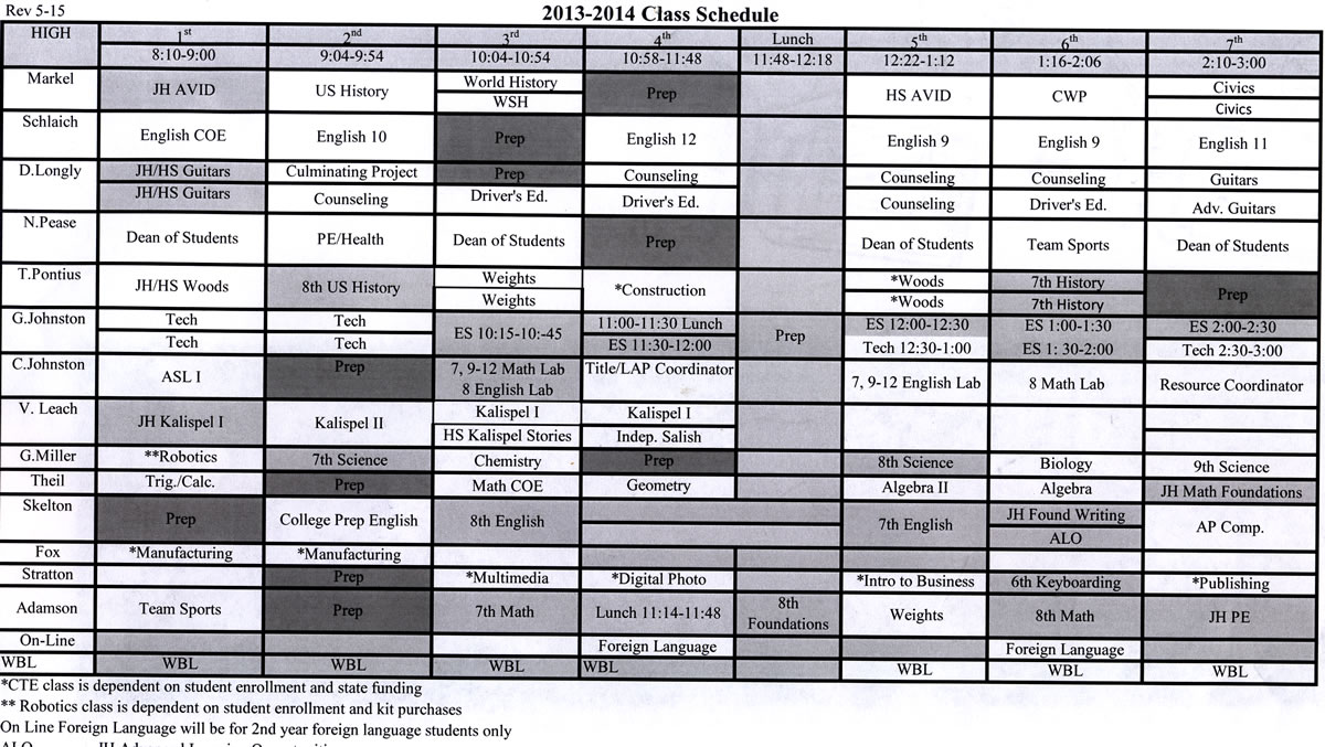 football practice plan template - training schedule template share on practice